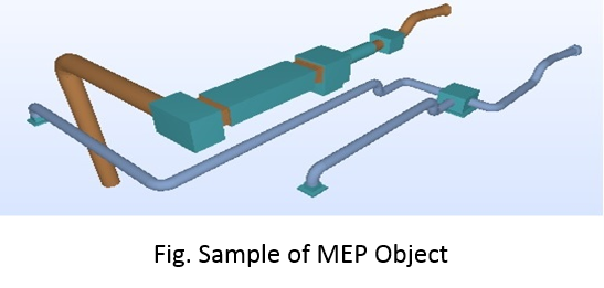 Example of MEP object